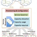 monitoring diagram1